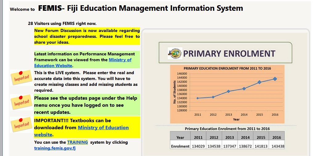 the educational management information system Management information systems blends the study of business and organizations, people and personnel, and technology mis professionals integrate technology into business settings in order to solve problems and foster positive growth and change through increased knowledge, productivity, and efficiency.